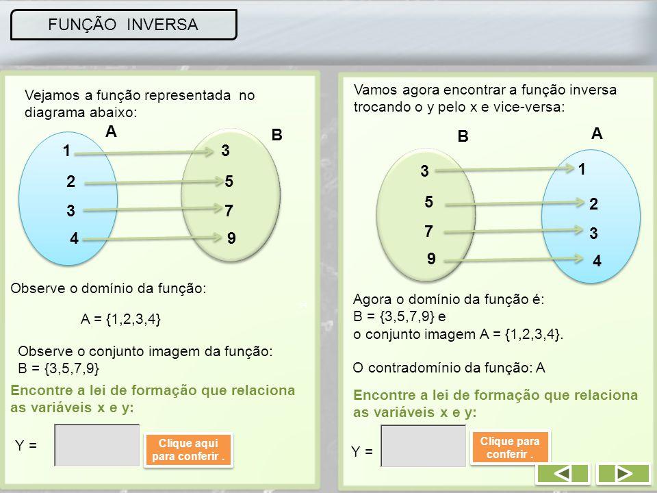 FUNÇÃO INVERSA Vejamos a função representada no diagrama abaixo: 1 2 4 3 3 5 9 7 Observe o domínio da função: A = {1,2,3,4} Observe o conjunto imagem
