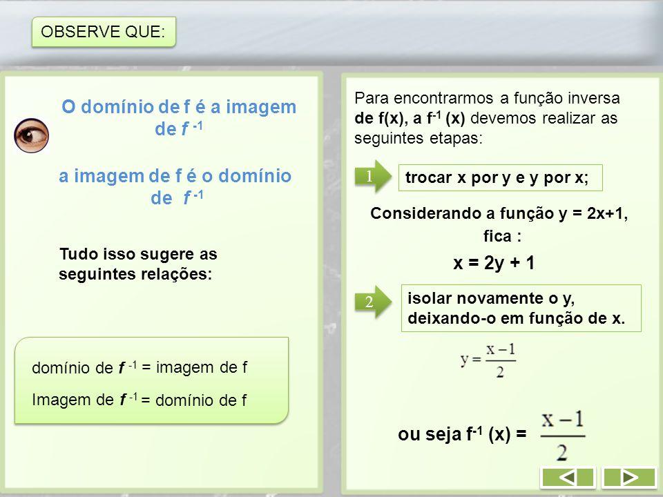 OBSERVE QUE: Tudo isso sugere as seguintes relações: a imagem de f é o domínio de f -1 O domínio de f é a imagem de f -1 domínio de f -1 = domínio de