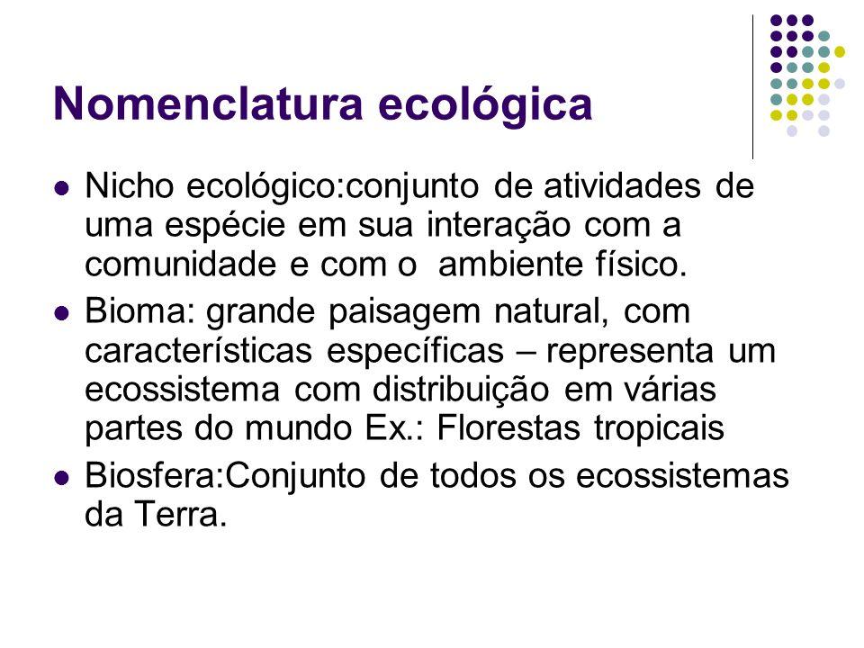 Nomenclatura ecológica Nicho ecológico:conjunto de atividades de uma espécie em sua interação com a comunidade e com o ambiente físico. Bioma: grande