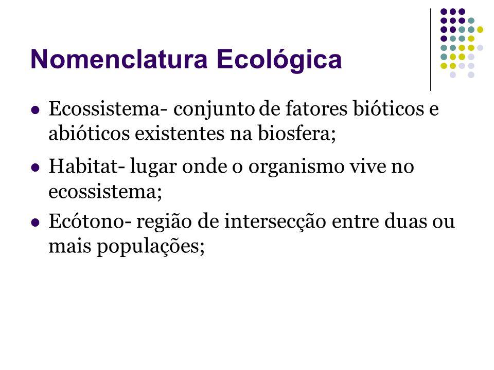Nomenclatura Ecológica Ecossistema- conjunto de fatores bióticos e abióticos existentes na biosfera; Habitat- lugar onde o organismo vive no ecossiste