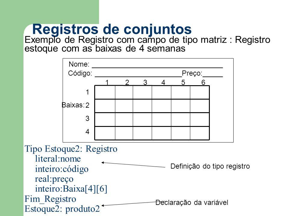 Registros de conjuntos Exemplo de Registro com campo de tipo matriz : Registro estoque com as baixas de 4 semanas Nome: _________________________________ Código: ______________________Preço:_____ Baixas: 1 2 3 4 5 6 Tipo Estoque2: Registro literal:nome inteiro:código real:preço inteiro:Baixa[4][6] Fim_Registro Estoque2: produto2 Definição do tipo registro Declaração da variável 12341234