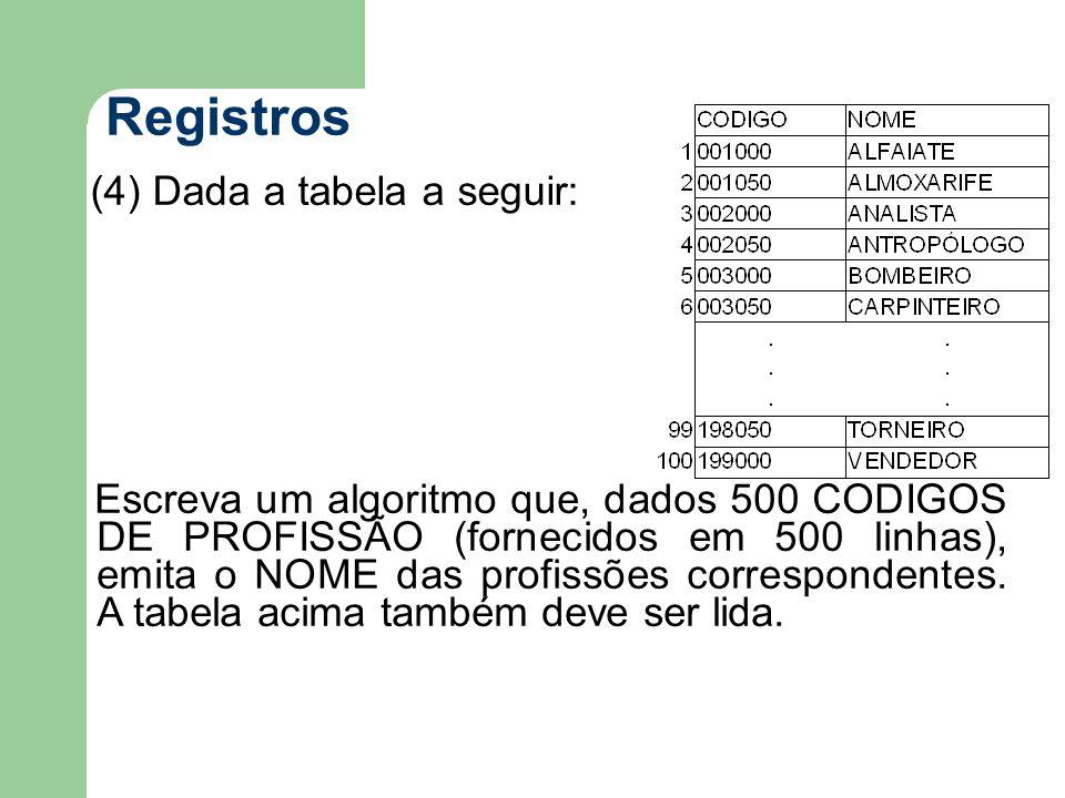 Registros (4) Dada a tabela a seguir: Escreva um algoritmo que, dados 500 CODIGOS DE PROFISSÃO (fornecidos em 500 linhas), emita o NOME das profissões correspondentes.