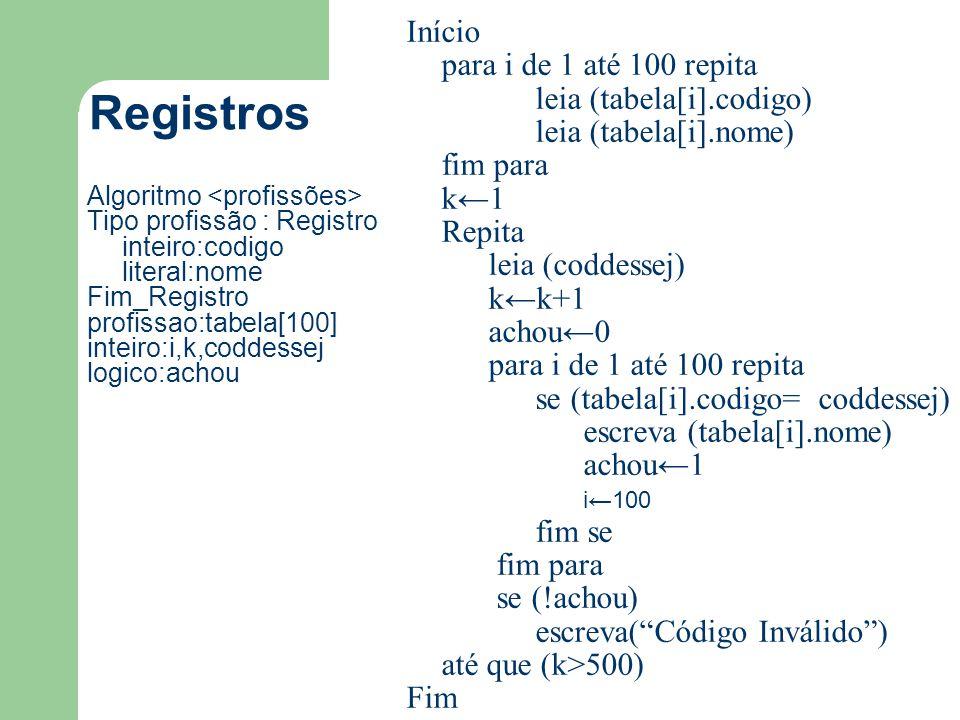 Registros Algoritmo Tipo profissão : Registro inteiro:codigo literal:nome Fim_Registro profissao:tabela[100] inteiro:i,k,coddessej logico:achou Início para i de 1 até 100 repita leia (tabela[i].codigo) leia (tabela[i].nome) fim para k←1 Repita leia (coddessej) k←k+1 achou←0 para i de 1 até 100 repita se (tabela[i].codigo=coddessej) escreva (tabela[i].nome) achou←1 i←100 fim se fim para se (!achou) escreva( Código Inválido ) até que (k>500) Fim