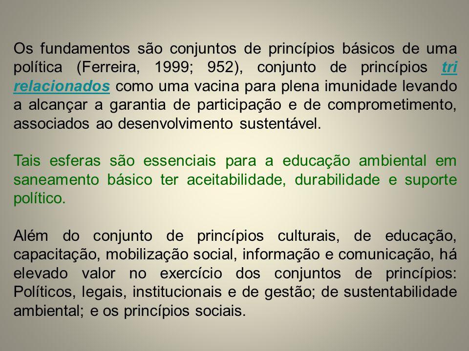 Os fundamentos são conjuntos de princípios básicos de uma política (Ferreira, 1999; 952), conjunto de princípios tri relacionados como uma vacina para