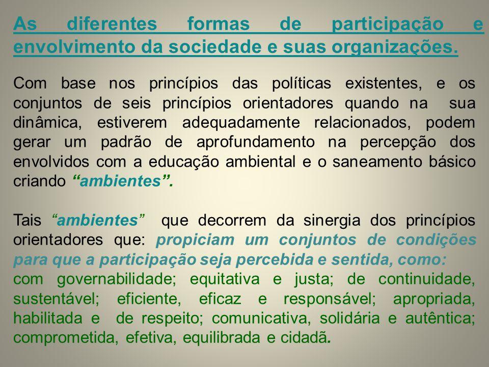 As diferentes formas de participação e envolvimento da sociedade e suas organizações. Com base nos princípios das políticas existentes, e os conjuntos