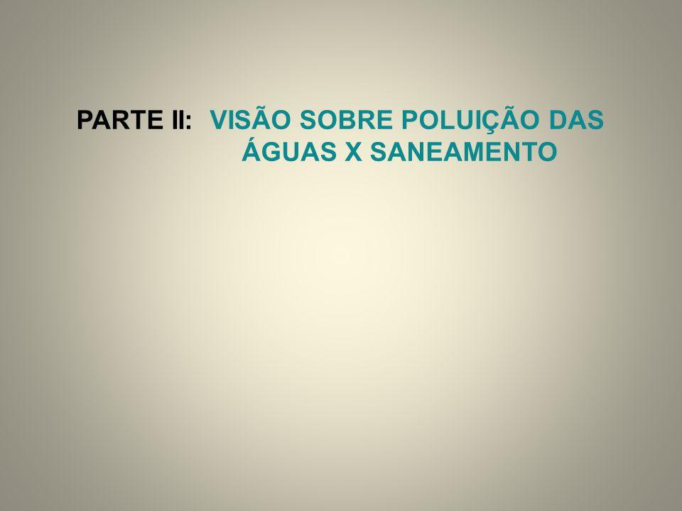 PARTE II: VISÃO SOBRE POLUIÇÃO DAS ÁGUAS X SANEAMENTO