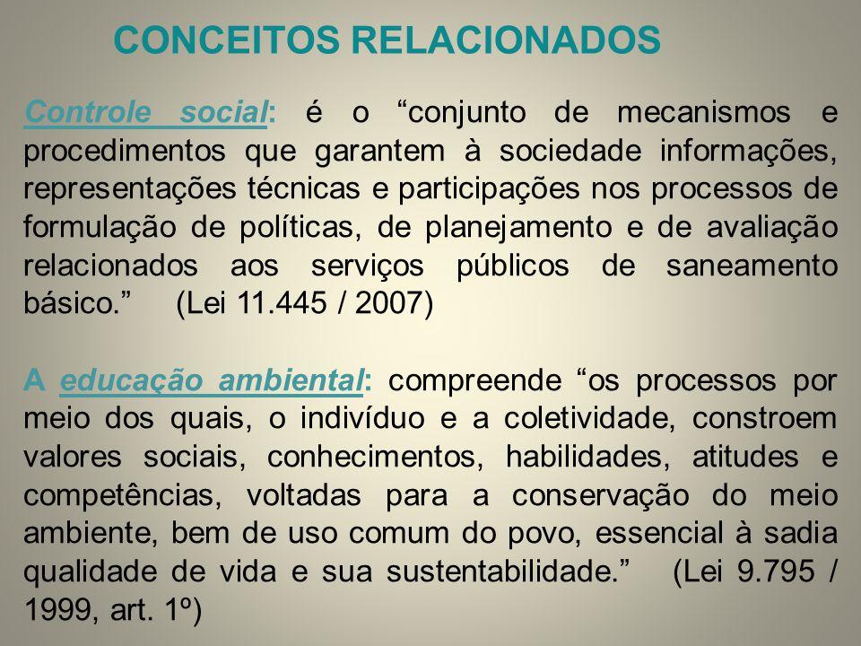 """CONCEITOS RELACIONADOS Controle social: é o """"conjunto de mecanismos e procedimentos que garantem à sociedade informações, representações técnicas e pa"""