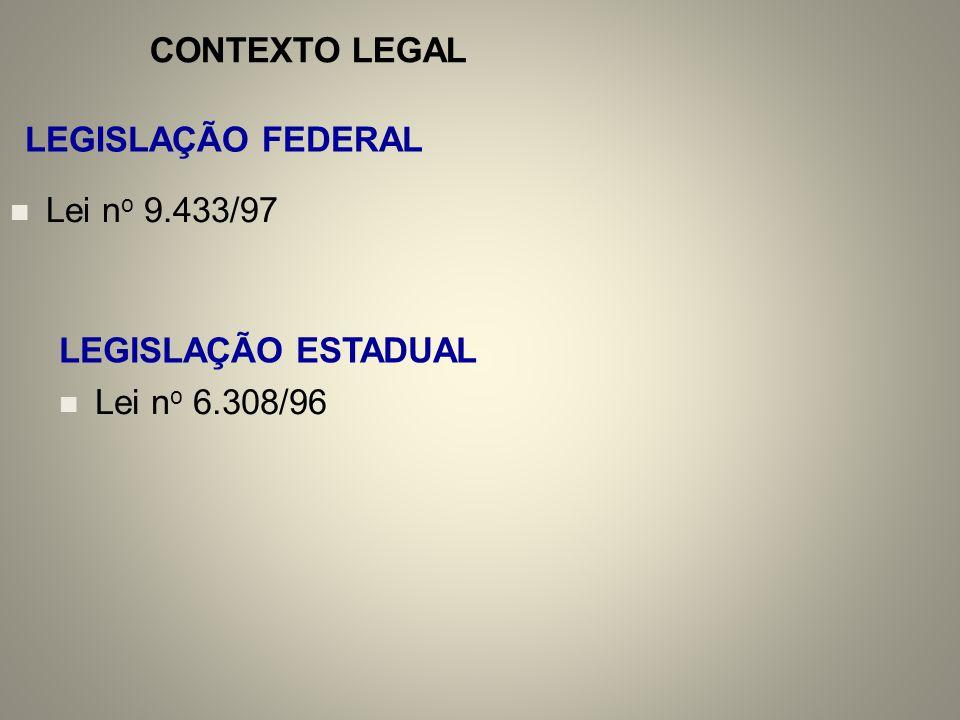 CONTEXTO LEGAL Lei n o 9.433/97 LEGISLAÇÃO FEDERAL LEGISLAÇÃO ESTADUAL Lei n o 6.308/96