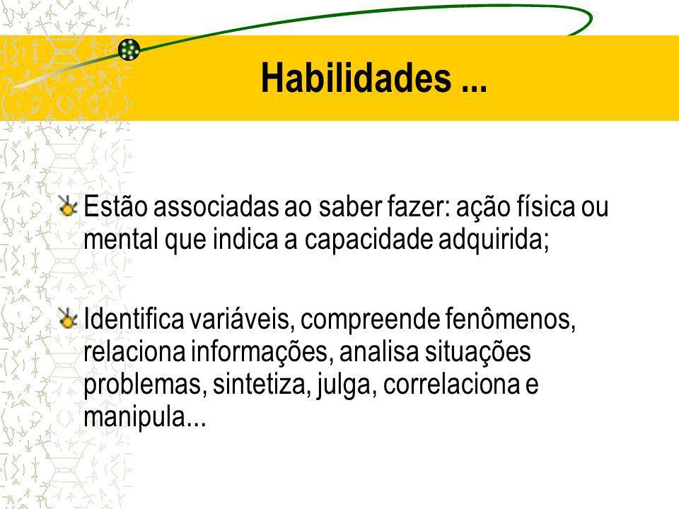 Habilidades... Estão associadas ao saber fazer: ação física ou mental que indica a capacidade adquirida; Identifica variáveis, compreende fenômenos, r