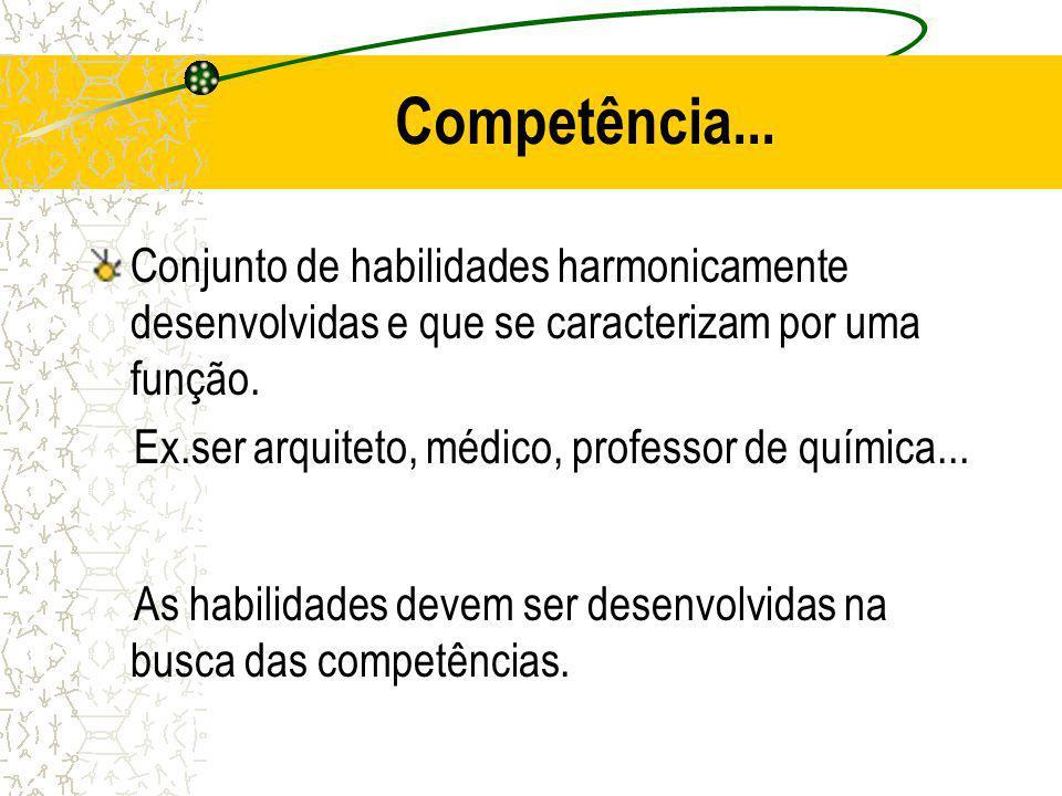 Competência... Conjunto de habilidades harmonicamente desenvolvidas e que se caracterizam por uma função. Ex.ser arquiteto, médico, professor de quími