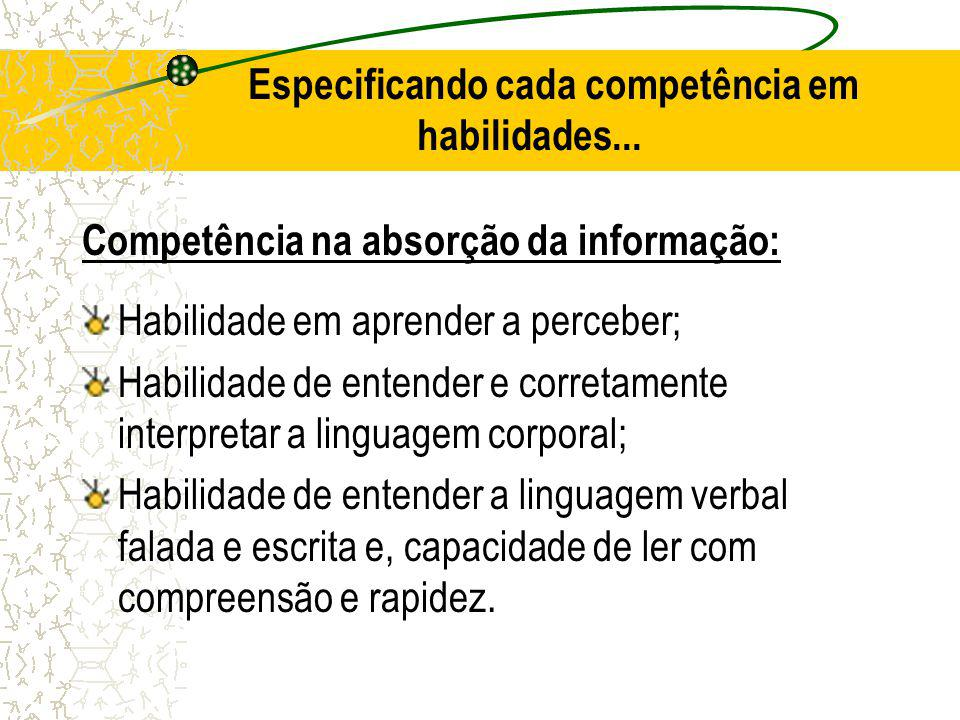 Especificando cada competência em habilidades... Competência na absorção da informação: Habilidade em aprender a perceber; Habilidade de entender e co