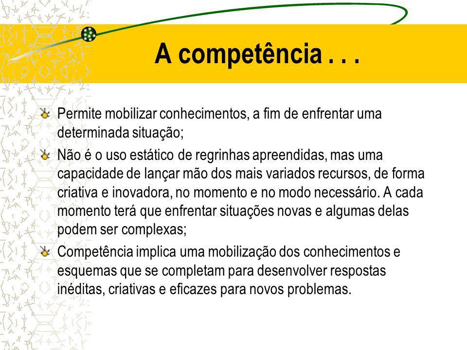 A competência... Permite mobilizar conhecimentos, a fim de enfrentar uma determinada situação; Não é o uso estático de regrinhas apreendidas, mas uma