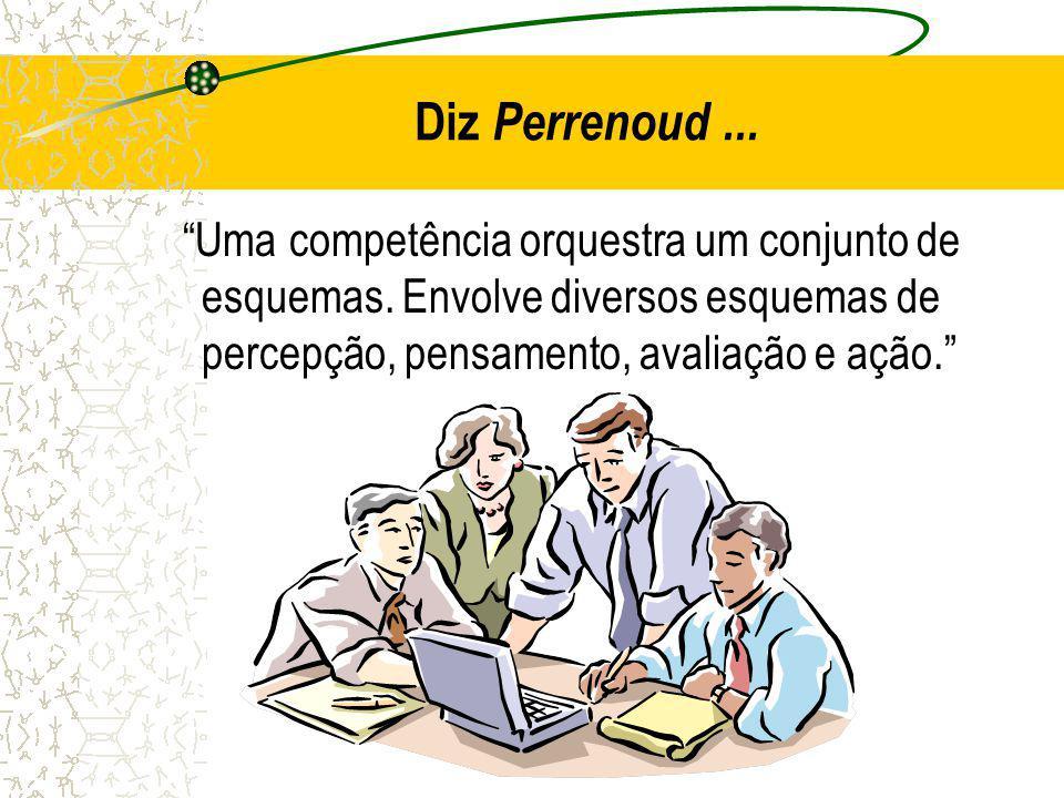 """Diz Perrenoud... """"Uma competência orquestra um conjunto de esquemas. Envolve diversos esquemas de percepção, pensamento, avaliação e ação."""""""