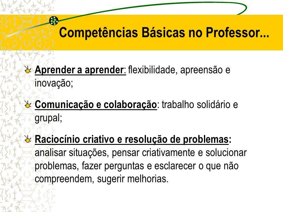 Competências Básicas no Professor... Aprender a aprender : flexibilidade, apreensão e inovação; Comunicação e colaboração : trabalho solidário e grupa