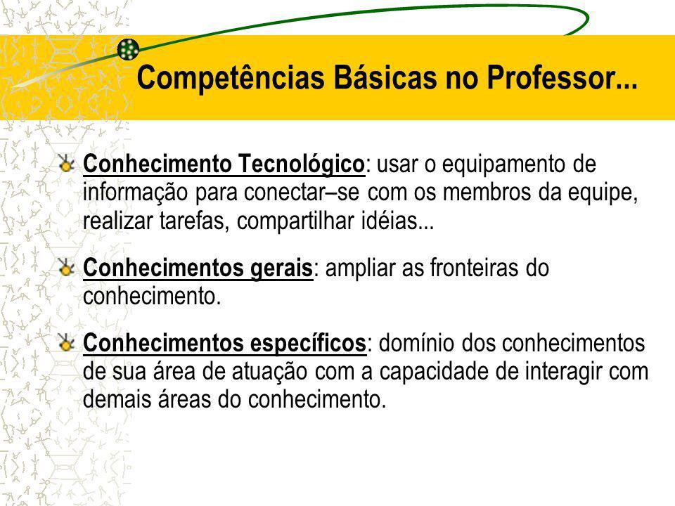 Competências Básicas no Professor... Conhecimento Tecnológico : usar o equipamento de informação para conectar–se com os membros da equipe, realizar t