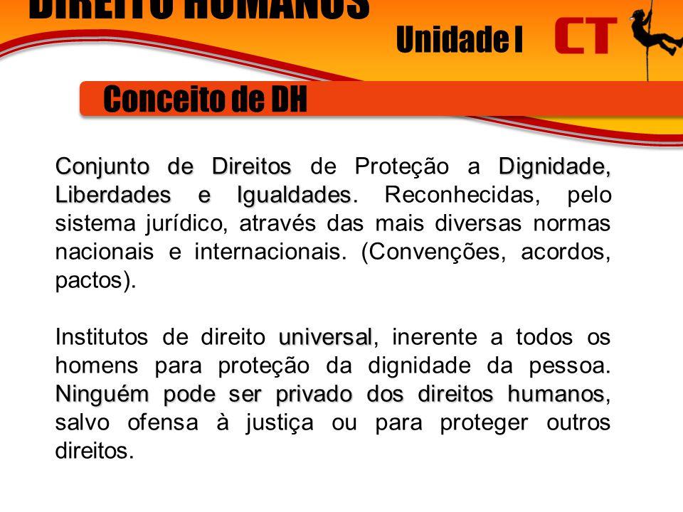 DIREITO HUMANOS Unidade I Conceito de DH Conjunto de DireitosDignidade, Liberdades e Igualdades Conjunto de Direitos de Proteção a Dignidade, Liberdades e Igualdades.