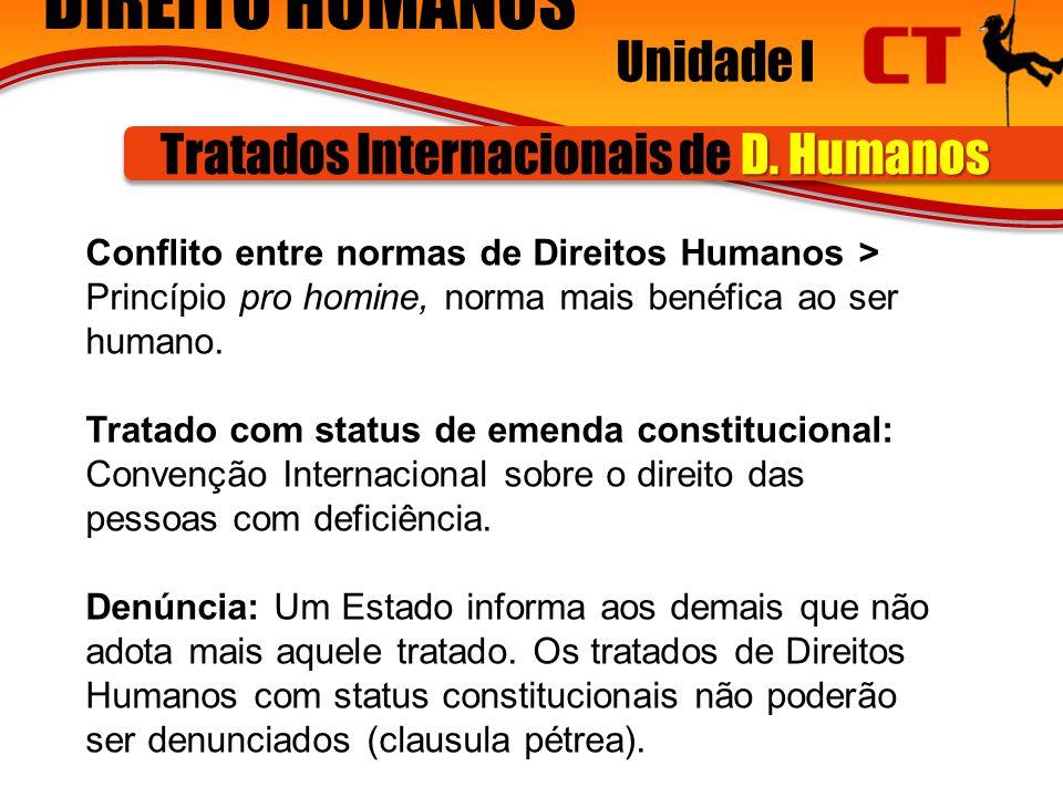 DIREITO HUMANOS Unidade I D.Humanos Tratados Internacionais de D.
