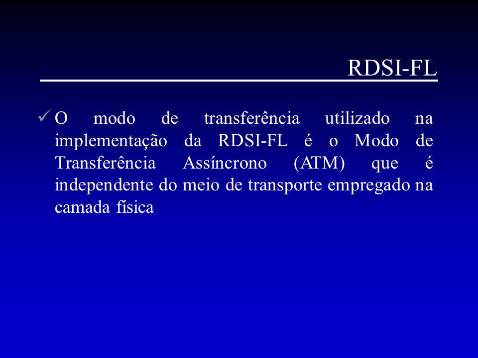 RDSI-FL O modo de transferência utilizado na implementação da RDSI-FL é o Modo de Transferência Assíncrono (ATM) que é independente do meio de transpo