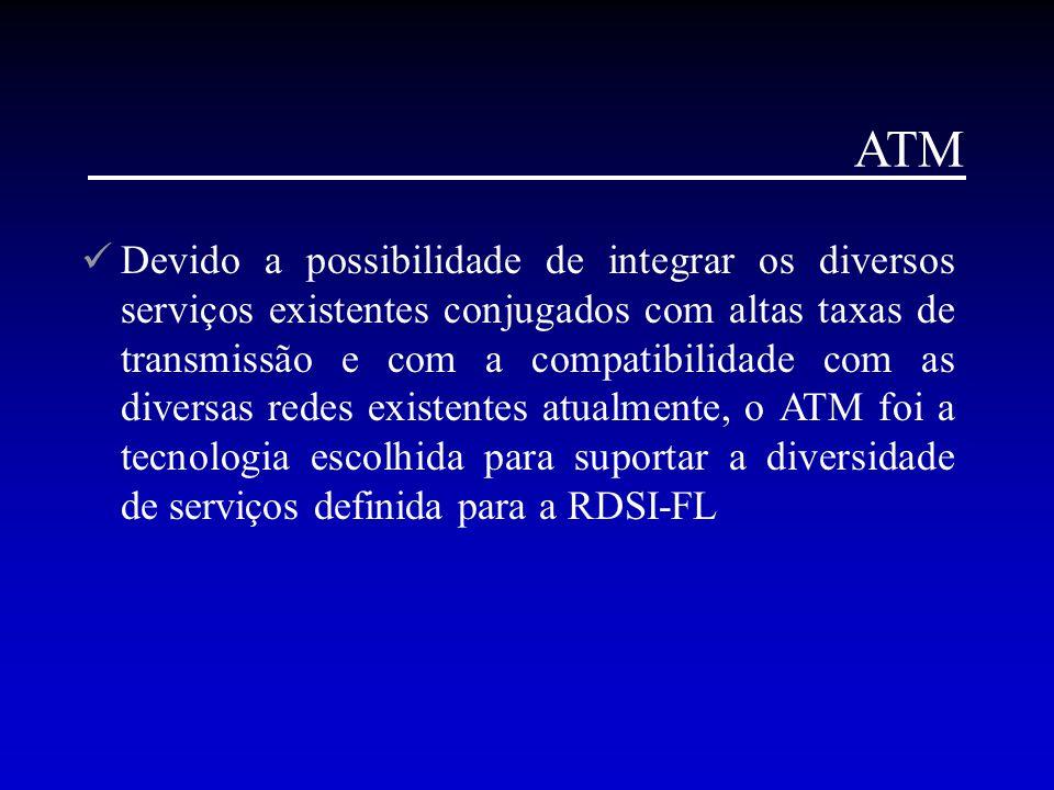 ATM Devido a possibilidade de integrar os diversos serviços existentes conjugados com altas taxas de transmissão e com a compatibilidade com as divers