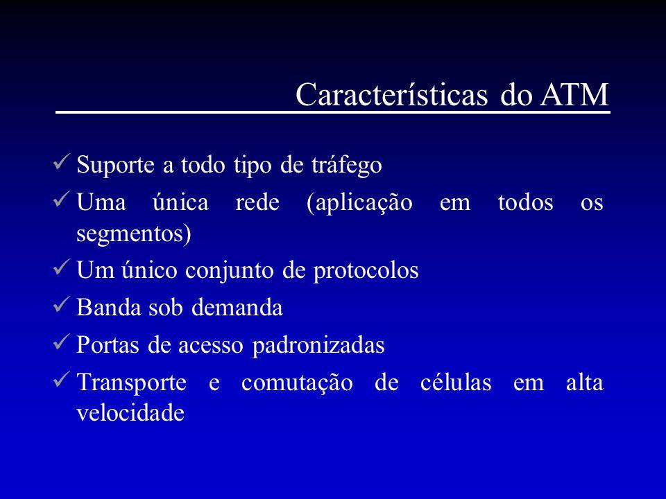 Características do ATM Suporte a todo tipo de tráfego Uma única rede (aplicação em todos os segmentos) Um único conjunto de protocolos Banda sob deman