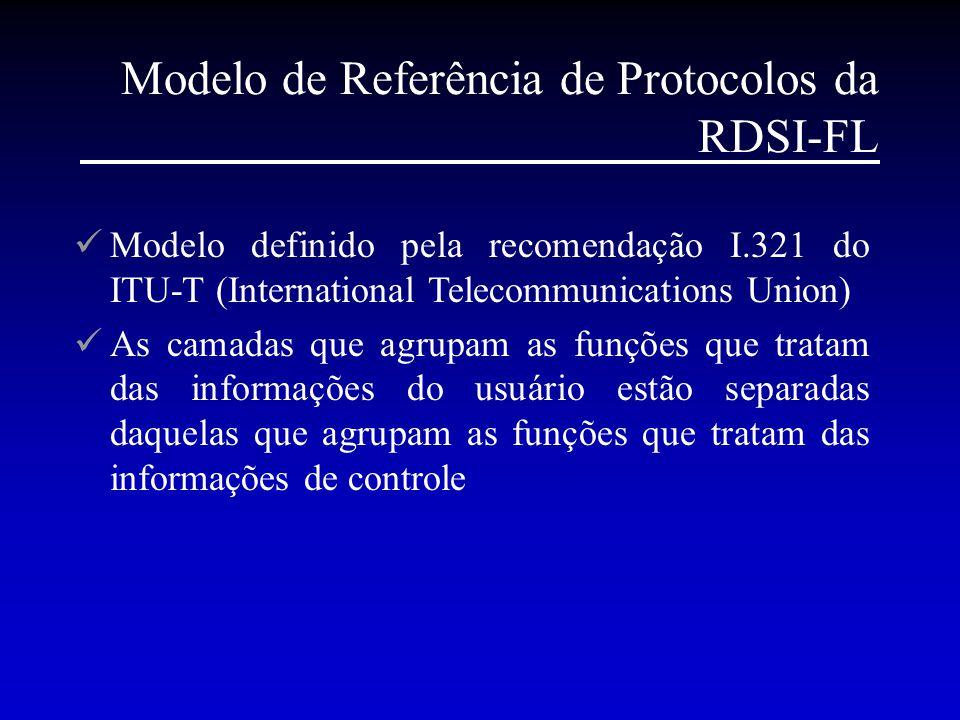 Modelo de Referência de Protocolos da RDSI-FL Modelo definido pela recomendação I.321 do ITU-T (International Telecommunications Union) As camadas que