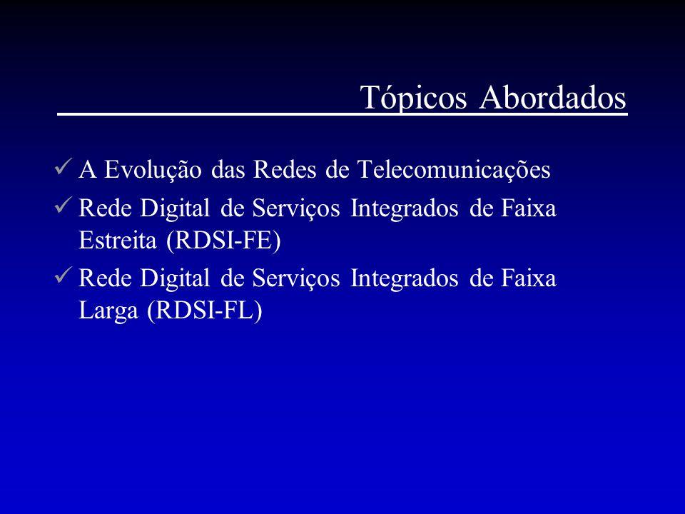 A Evolução das Redes de Telecomunicações Mudanças de redes analógicas às modernas centrais digitais Para cada tipo de serviço especializado (telefonia, telex, comunicação de dados, etc.) criaram-se redes dedicadas Surgimento das Redes Digitais de Serviços Integrados (RDSI)