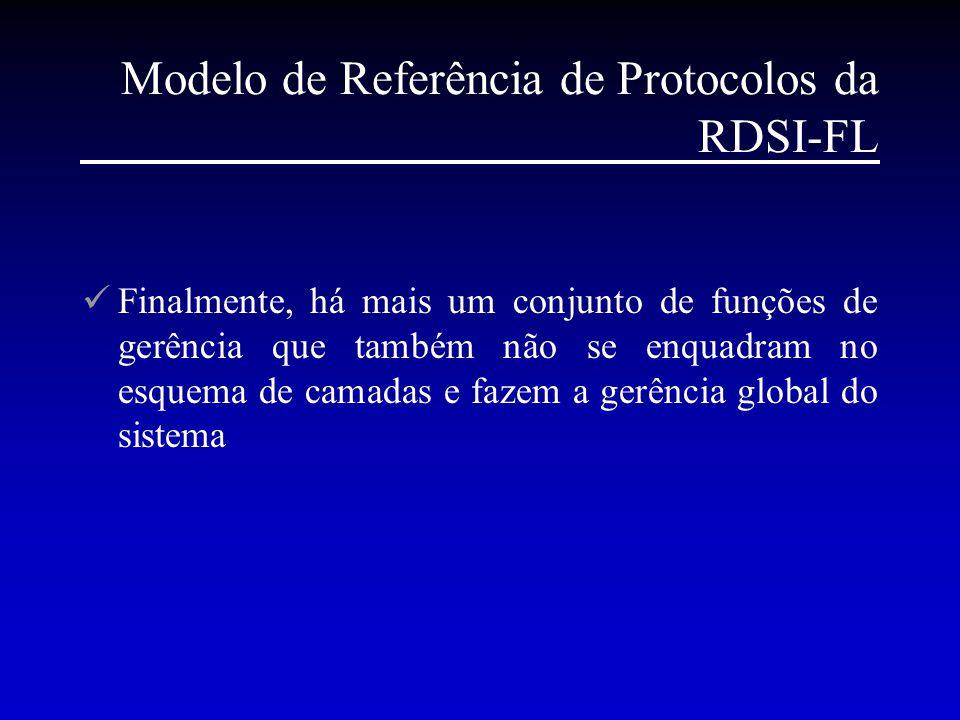 Modelo de Referência de Protocolos da RDSI-FL Finalmente, há mais um conjunto de funções de gerência que também não se enquadram no esquema de camadas