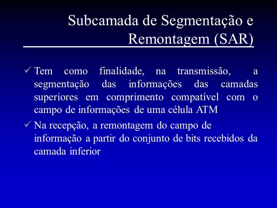 Subcamada de Segmentação e Remontagem (SAR) Tem como finalidade, na transmissão, a segmentação das informações das camadas superiores em comprimento c