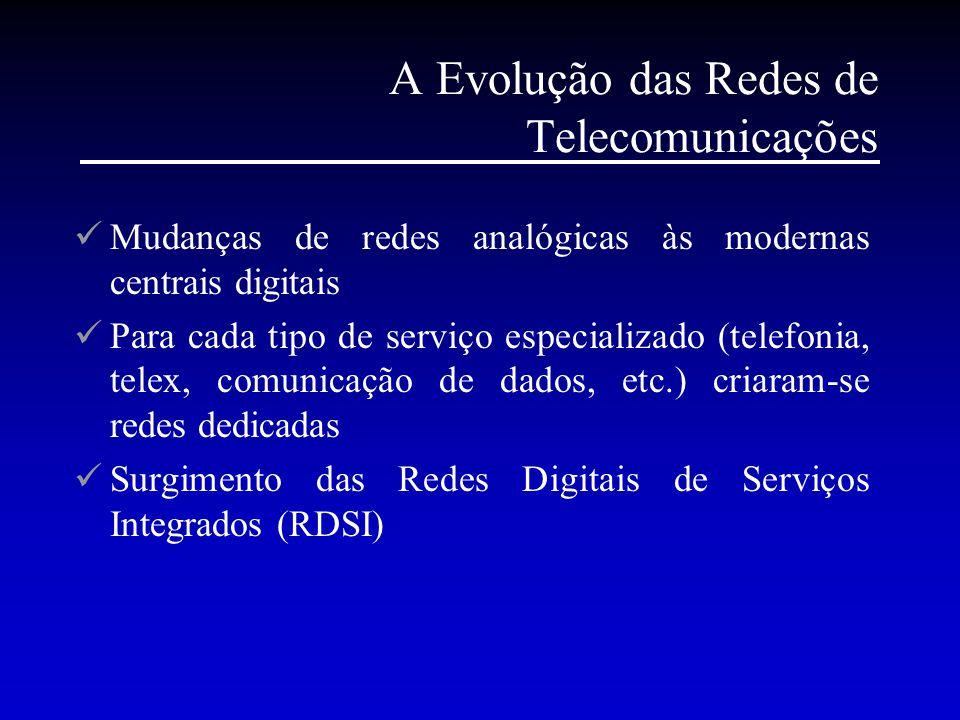 A Evolução das Redes de Telecomunicações Mudanças de redes analógicas às modernas centrais digitais Para cada tipo de serviço especializado (telefonia