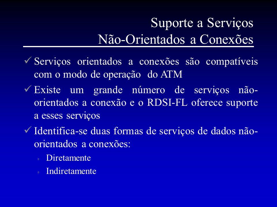 Suporte a Serviços Não-Orientados a Conexões Serviços orientados a conexões são compatíveis com o modo de operação do ATM Existe um grande número de s