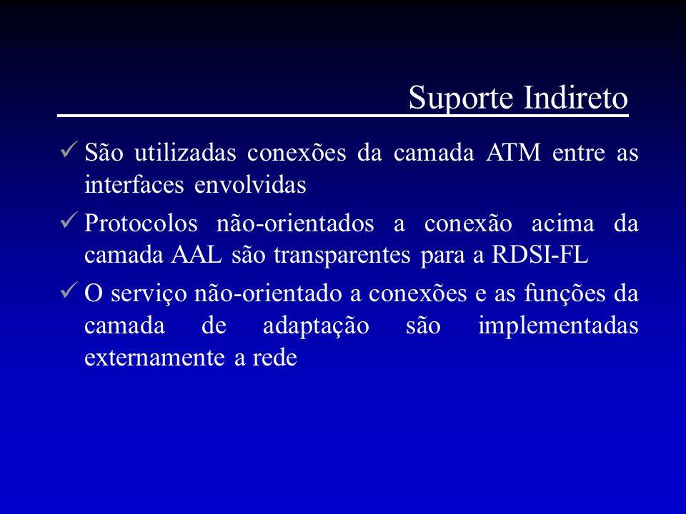 Suporte Indireto São utilizadas conexões da camada ATM entre as interfaces envolvidas Protocolos não-orientados a conexão acima da camada AAL são tran