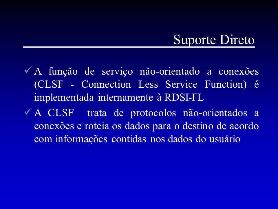 Suporte Direto A função de serviço não-orientado a conexões (CLSF - Connection Less Service Function) é implementada internamente à RDSI-FL A CLSF tra