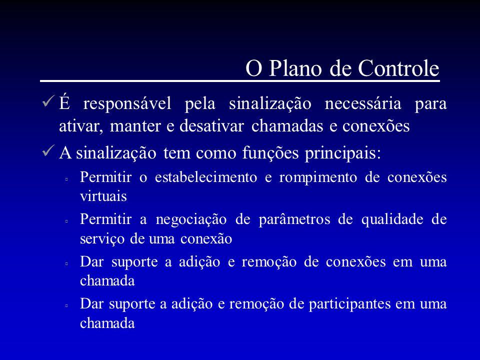 O Plano de Controle É responsável pela sinalização necessária para ativar, manter e desativar chamadas e conexões A sinalização tem como funções princ