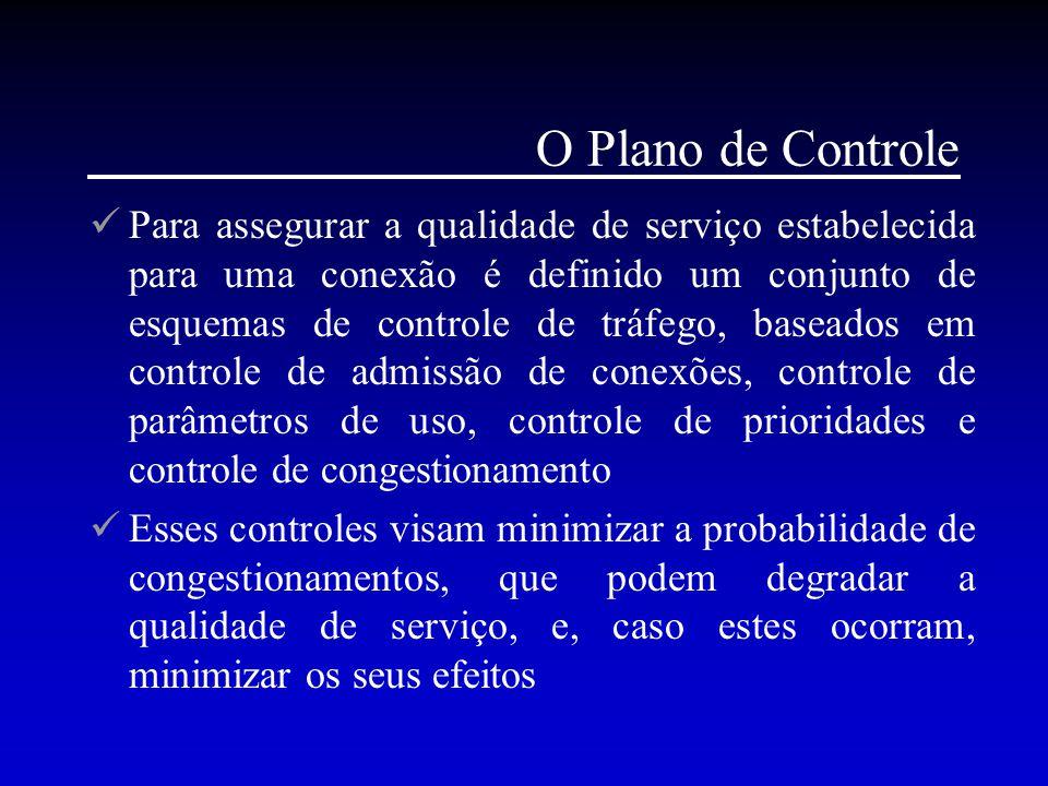 O Plano de Controle Para assegurar a qualidade de serviço estabelecida para uma conexão é definido um conjunto de esquemas de controle de tráfego, bas