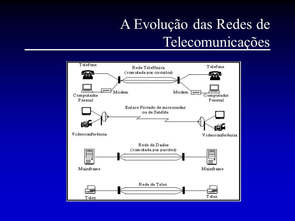 RDSI A idéia básica da RDSI é dar suporte a uma vasta gama de serviços através de um conjunto de interfaces de acesso únicas e padronizadas, que assim como a tomada elétrica, seja universal e corriqueira Flexibilidade em acomodar novos serviços sem a necessidade de se criar uma rede dedicada para os mesmos