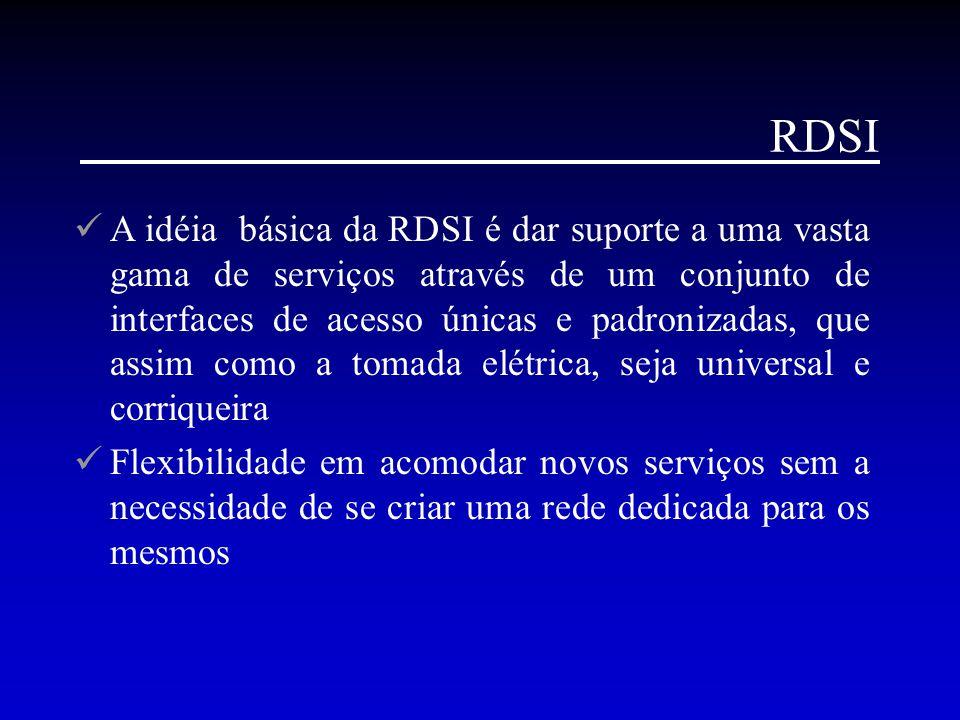 RDSI A idéia básica da RDSI é dar suporte a uma vasta gama de serviços através de um conjunto de interfaces de acesso únicas e padronizadas, que assim