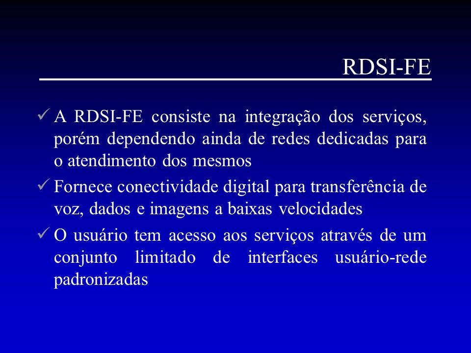 RDSI-FE A RDSI-FE consiste na integração dos serviços, porém dependendo ainda de redes dedicadas para o atendimento dos mesmos Fornece conectividade d