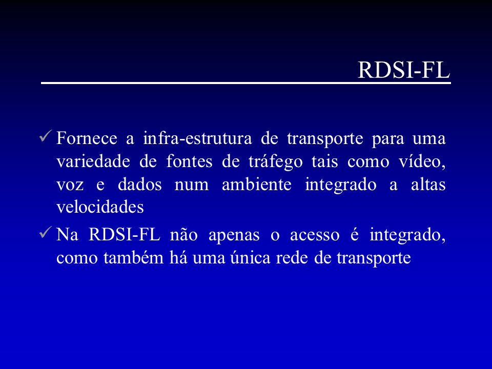 RDSI-FL O modo de transferência utilizado na implementação da RDSI-FL é o Modo de Transferência Assíncrono (ATM) que é independente do meio de transporte empregado na camada física