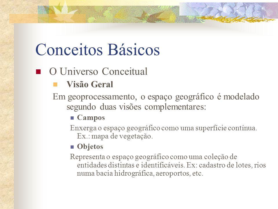 Conceitos Básicos O Universo Conceitual Visão Geral Em geoprocessamento, o espaço geográfico é modelado segundo duas visões complementares: Campos Enx