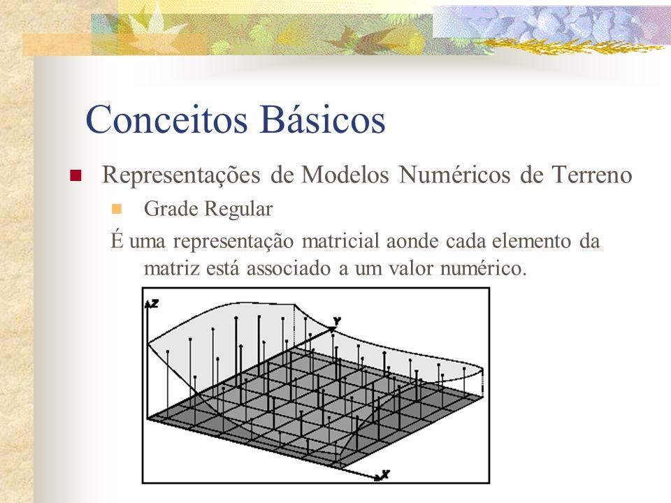 Conceitos Básicos Representações de Modelos Numéricos de Terreno Grade Regular É uma representação matricial aonde cada elemento da matriz está associ