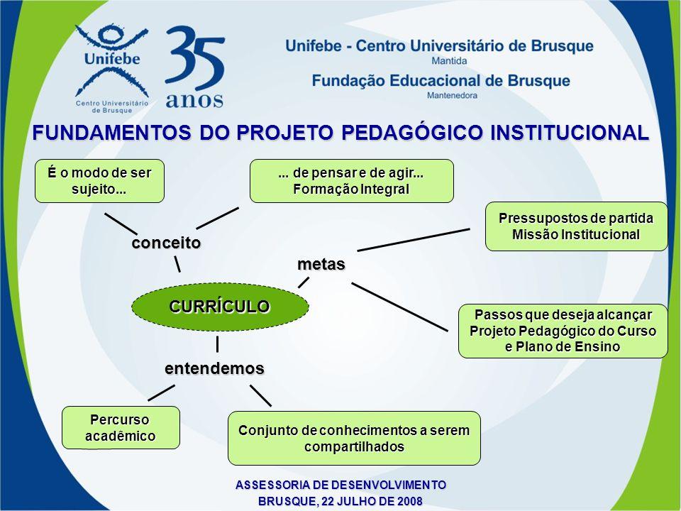 ASSESSORIA DE DESENVOLVIMENTO BRUSQUE, 22 JULHO DE 2008 FUNDAMENTOS DO PROJETO PEDAGÓGICO INSTITUCIONAL CURRÍCULO entendemos Percurso acadêmico Conjun