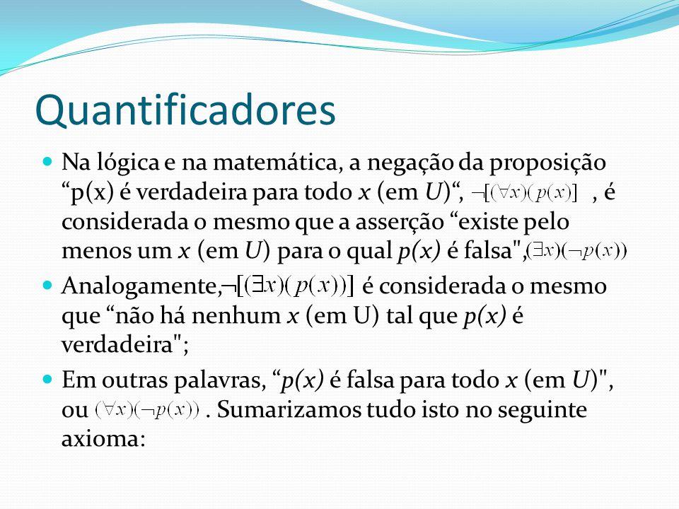 Quantificadores Na lógica e na matemática, a negação da proposição p(x) é verdadeira para todo x (em U) ,, é considerada o mesmo que a asserção existe pelo menos um x (em U) para o qual p(x) é falsa , Analogamente, é considerada o mesmo que não há nenhum x (em U) tal que p(x) é verdadeira ; Em outras palavras, p(x) é falsa para todo x (em U) , ou.