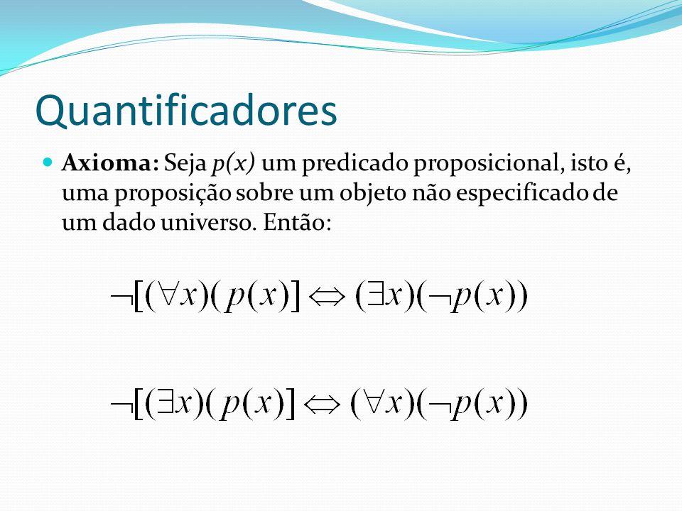 Quantificadores Axioma: Seja p(x) um predicado proposicional, isto é, uma proposição sobre um objeto não especificado de um dado universo. Então: