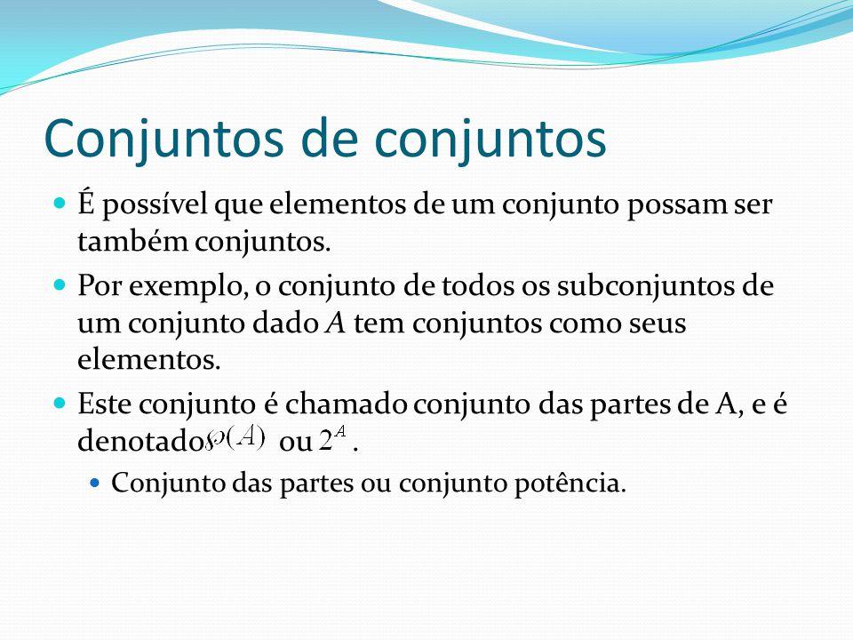 Conjuntos de conjuntos É possível que elementos de um conjunto possam ser também conjuntos. Por exemplo, o conjunto de todos os subconjuntos de um con