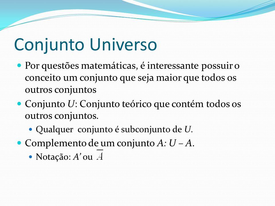Conjunto Universo Por questões matemáticas, é interessante possuir o conceito um conjunto que seja maior que todos os outros conjuntos Conjunto U: Conjunto teórico que contém todos os outros conjuntos.