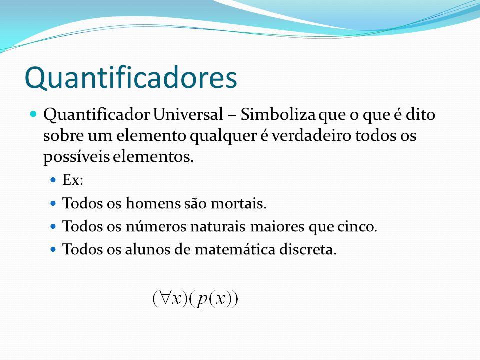 Quantificadores Quantificador Universal – Simboliza que o que é dito sobre um elemento qualquer é verdadeiro todos os possíveis elementos. Ex: Todos o