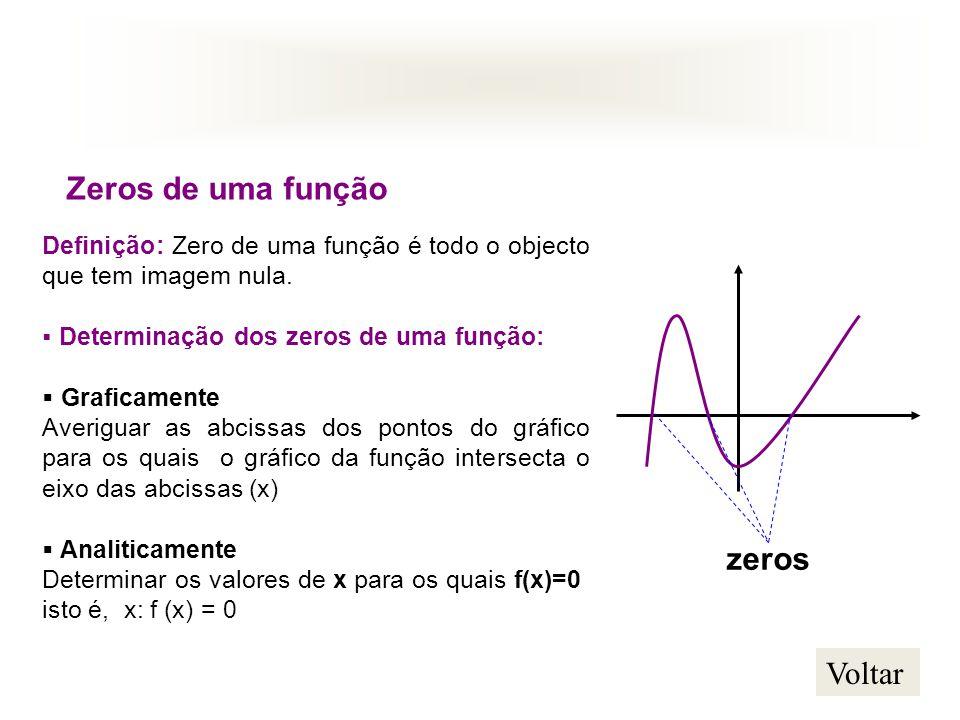 Um gráfico de uma função só pode ser intersectado no máximo uma vez por uma qualquer recta vertical.
