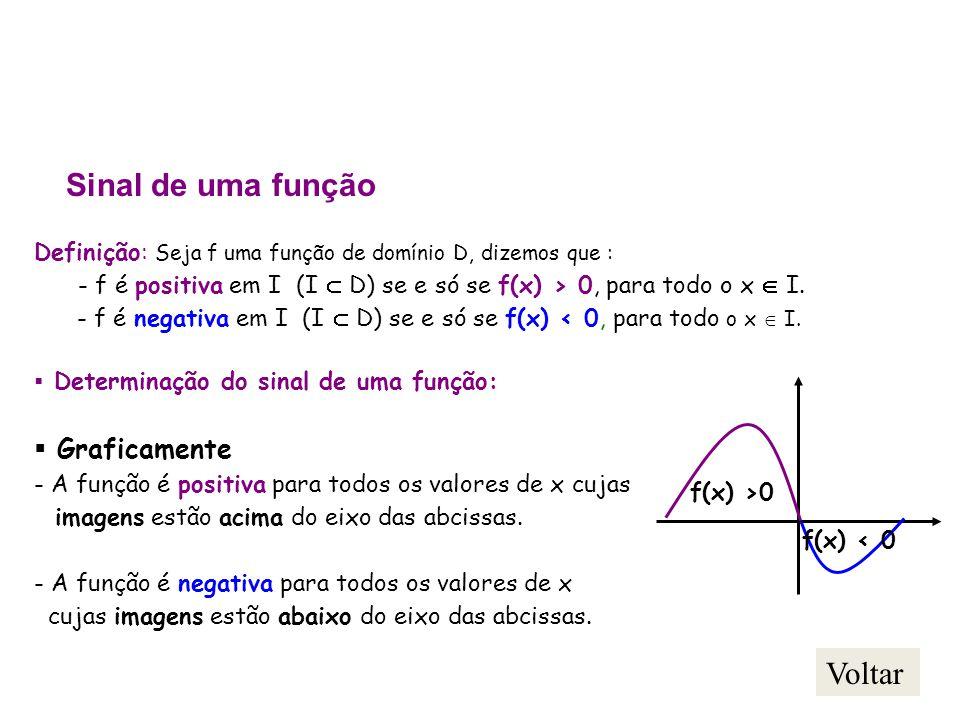 Zeros de uma função zeros Definição: Zero de uma função é todo o objecto que tem imagem nula.