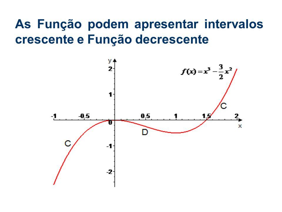 A função f é crescente num intervalo E.A função f é estritamente crescente num intervalo E.