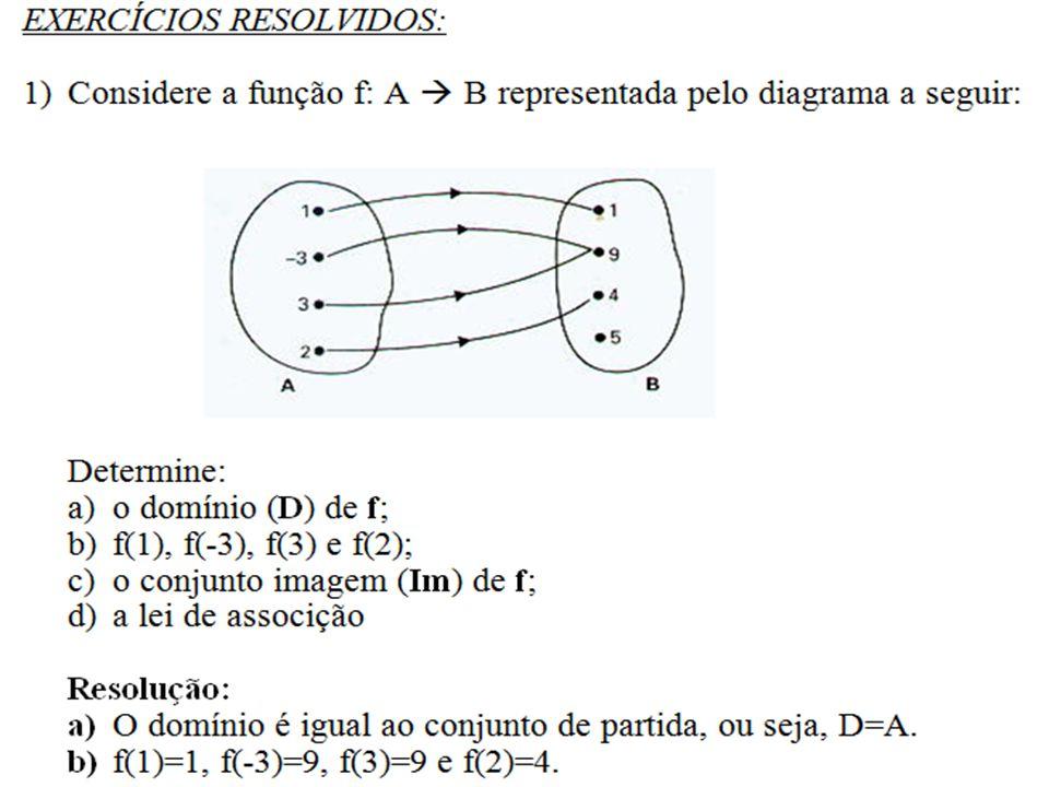 Interpretação de diagramas A correspondência não é uma função porque o objeto 1 tem duas imagens, 4 e 5, logo mais do que uma imagem. A correspondênci